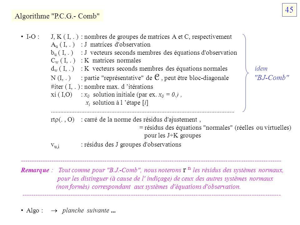 45 Algorithme P.C.G.- Comb • I-O : J, K ( I, . ) : nombres de groupes de matrices A et C, respectivement.
