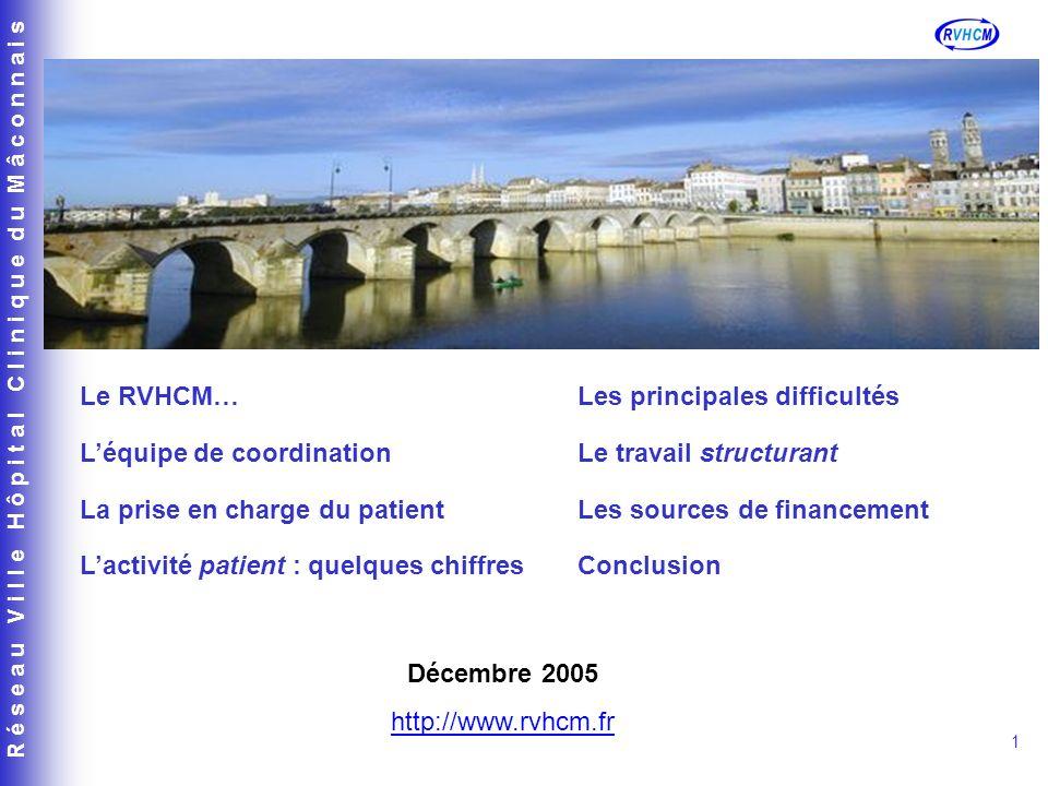 Le RVHCM… L'équipe de coordination. La prise en charge du patient. L'activité patient : quelques chiffres.