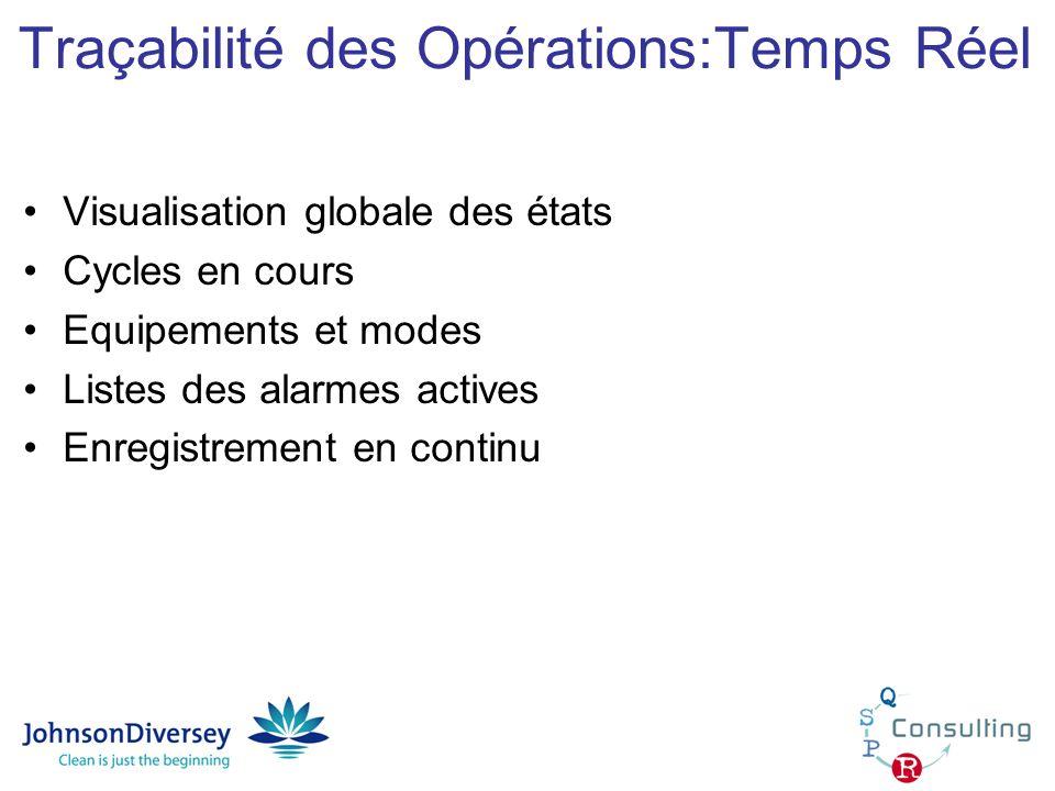 Traçabilité des Opérations:Temps Réel