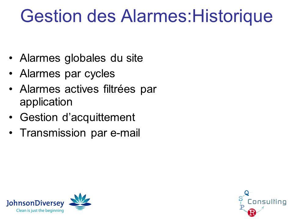 Gestion des Alarmes:Historique