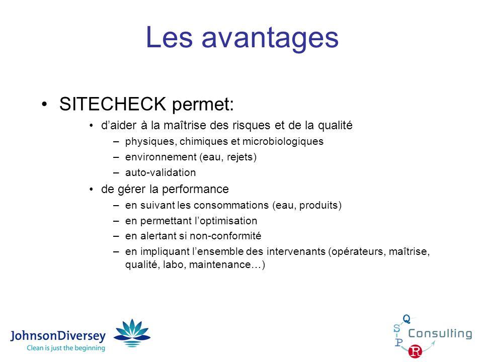 Les avantages SITECHECK permet: