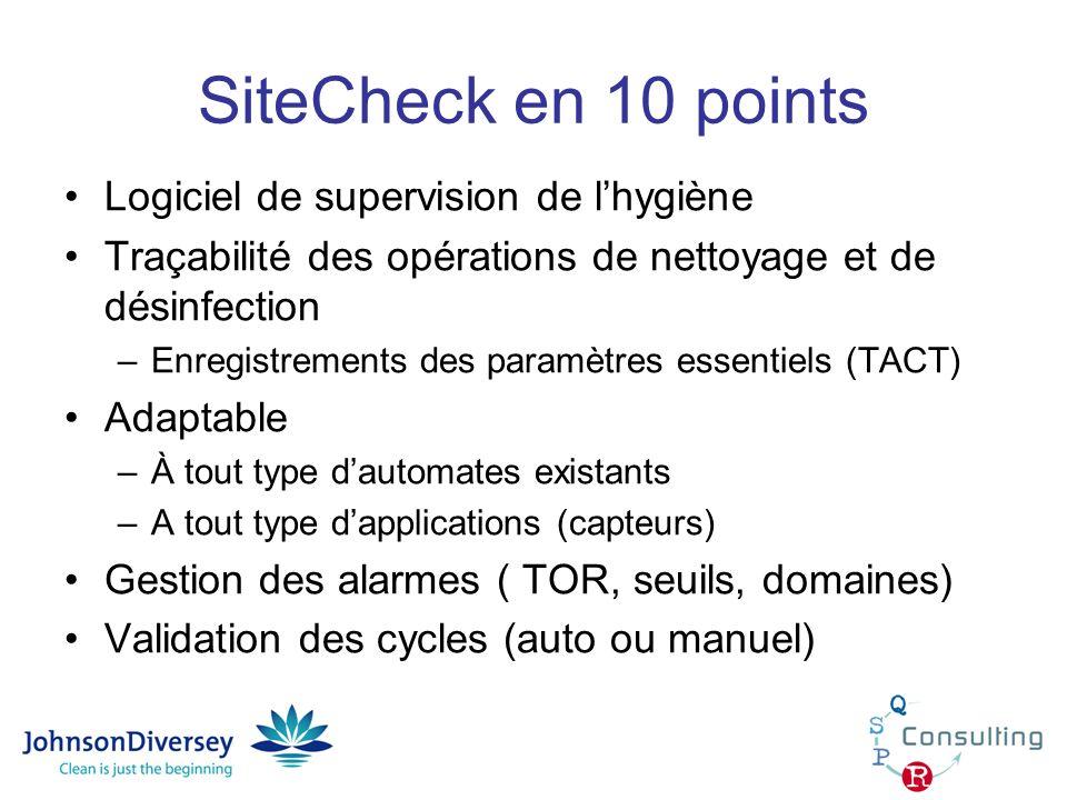 SiteCheck en 10 points Logiciel de supervision de l'hygiène