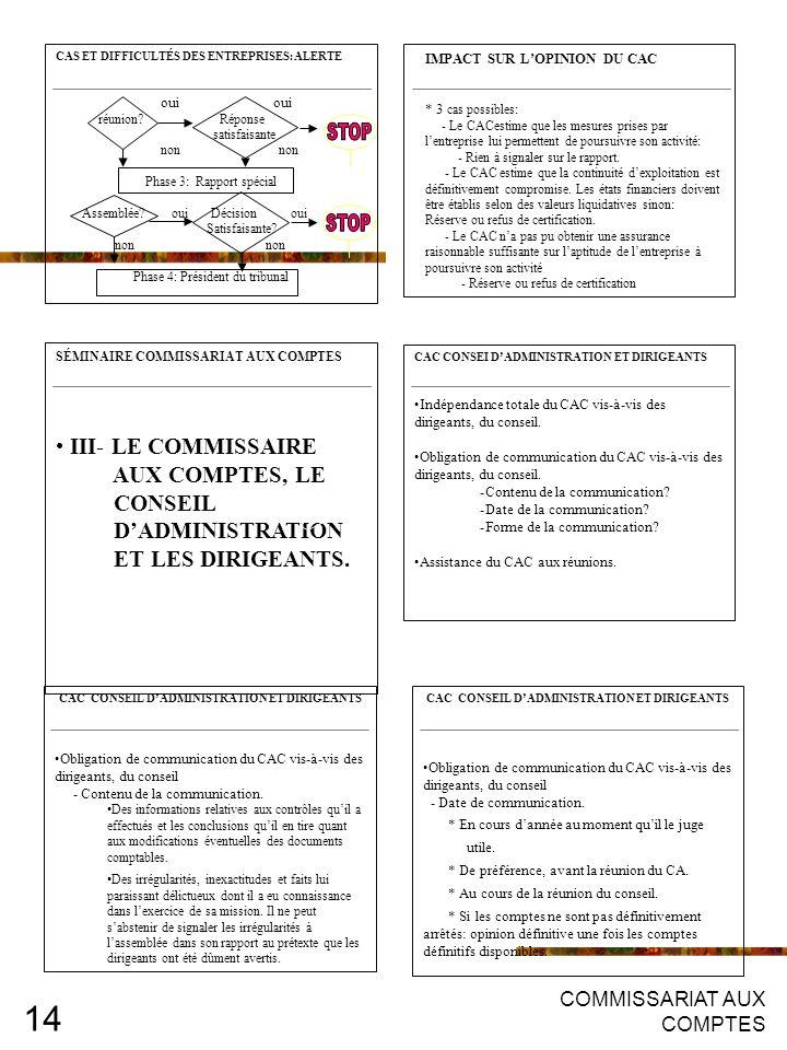STOP STOP III- LE COMMISSAIRE AUX COMPTES, LE CONSEIL D'ADMINISTRATION