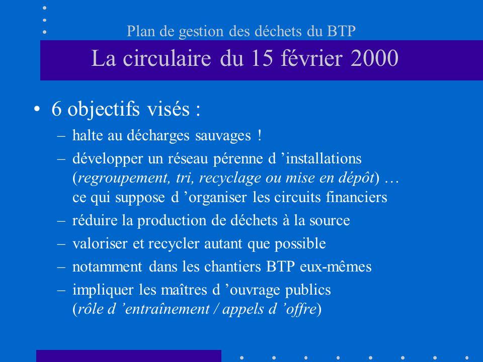 Plan de gestion des déchets du BTP La circulaire du 15 février 2000