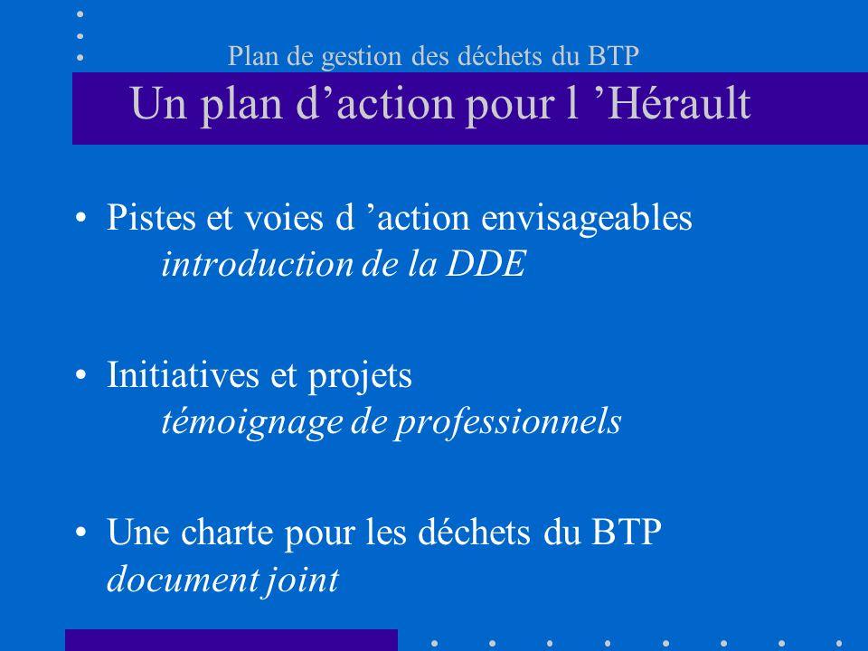 Plan de gestion des déchets du BTP Un plan d'action pour l 'Hérault