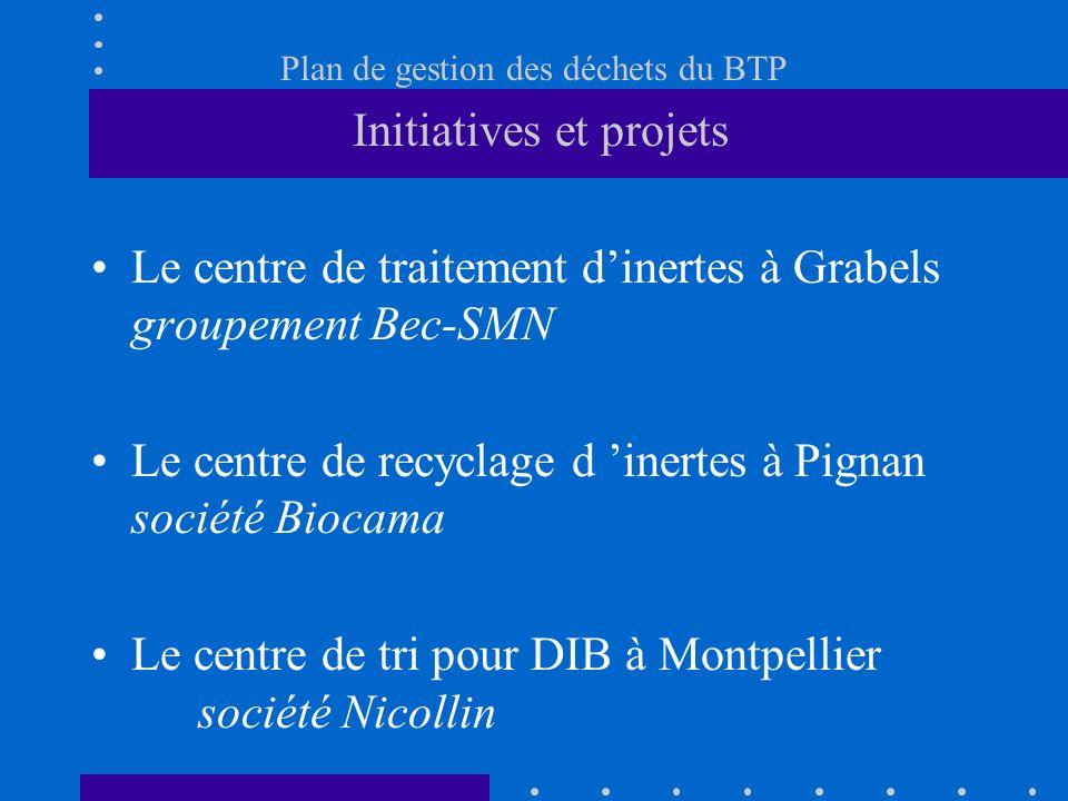 Plan de gestion des déchets du BTP Initiatives et projets