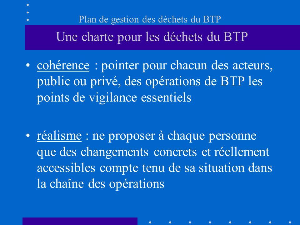 Plan de gestion des déchets du BTP Une charte pour les déchets du BTP