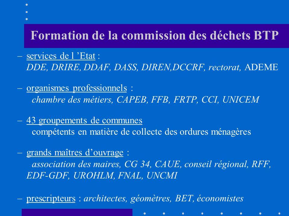 Formation de la commission des déchets BTP