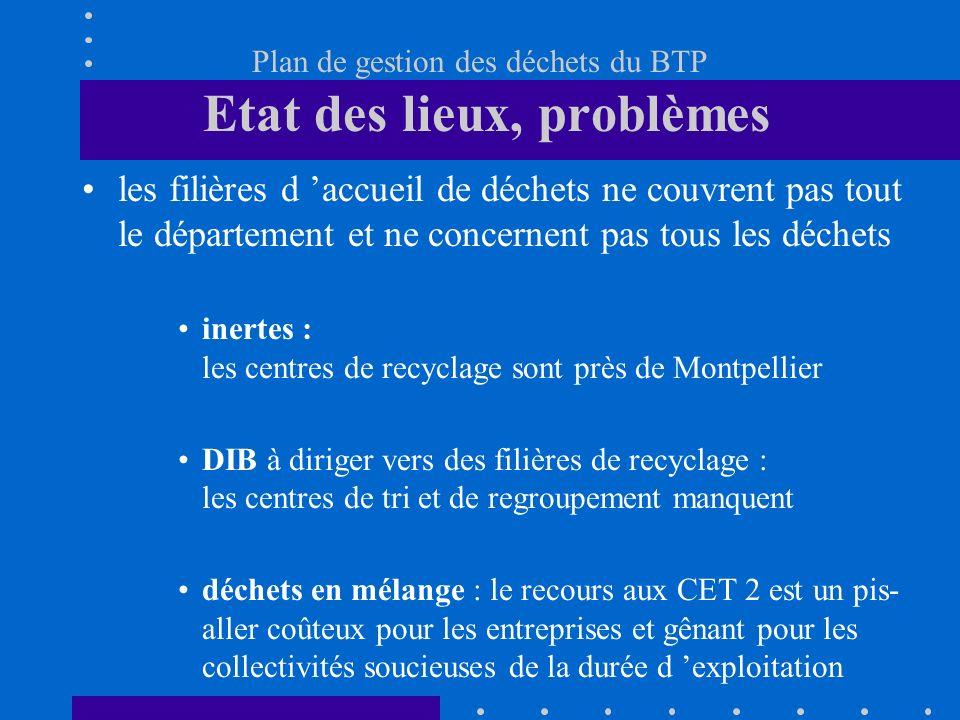 Plan de gestion des déchets du BTP Etat des lieux, problèmes
