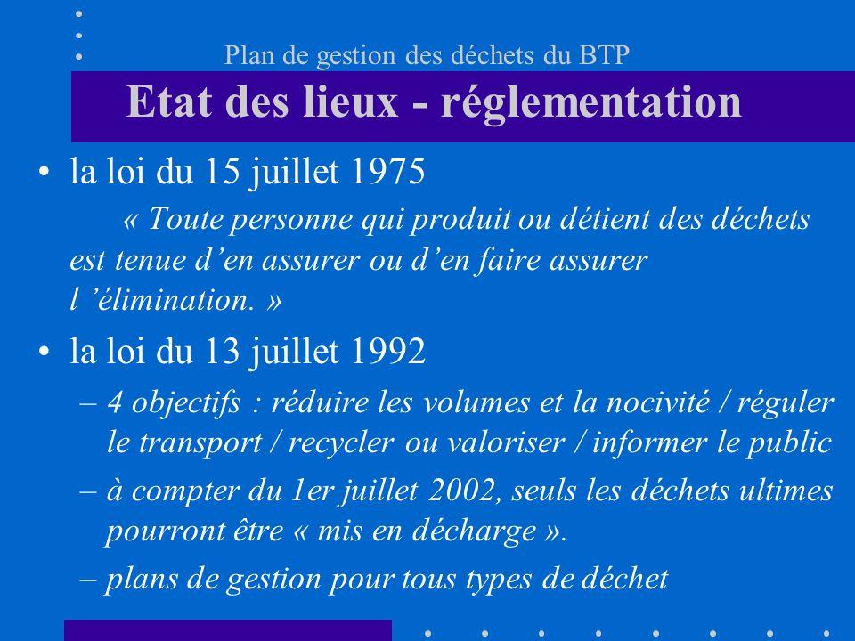 Plan de gestion des déchets du BTP Etat des lieux - réglementation