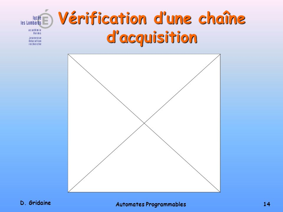 Vérification d'une chaîne d'acquisition