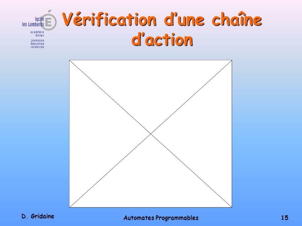 Vérification d'une chaîne d'action