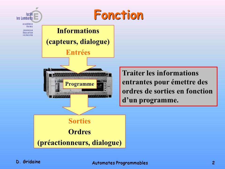 (préactionneurs, dialogue) Automates Programmables
