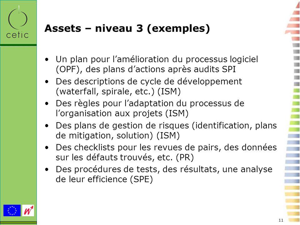 Assets – niveau 3 (exemples)
