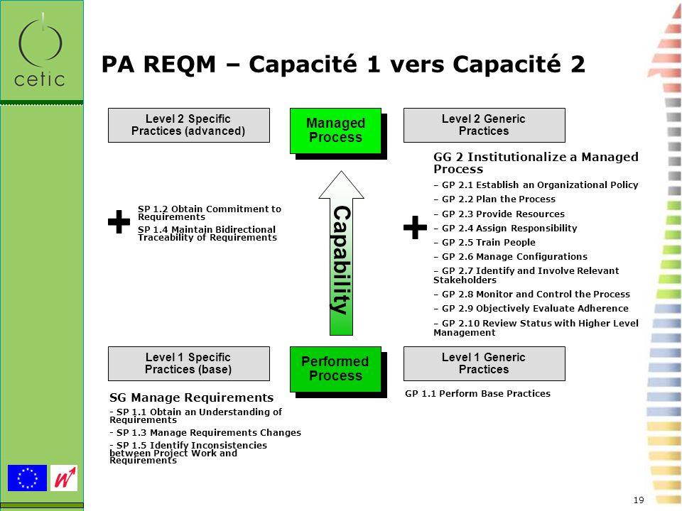 PA REQM – Capacité 1 vers Capacité 2