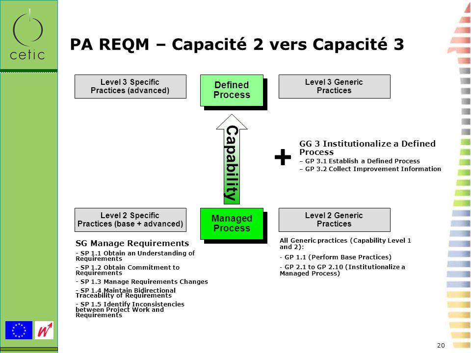 PA REQM – Capacité 2 vers Capacité 3