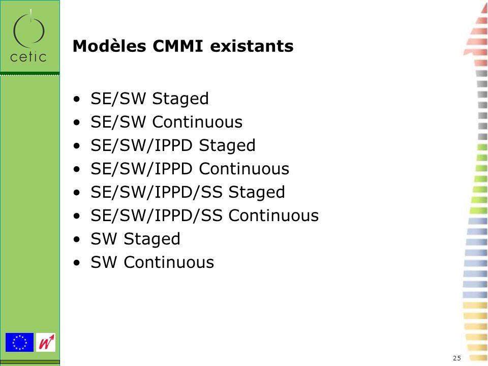 Modèles CMMI existants