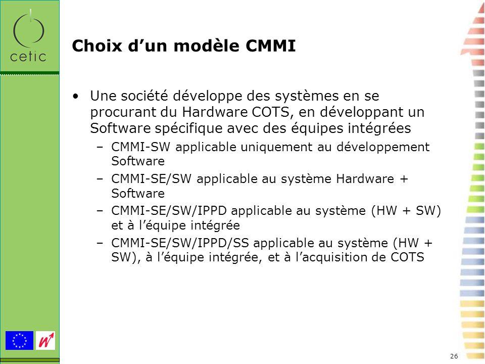 Choix d'un modèle CMMI