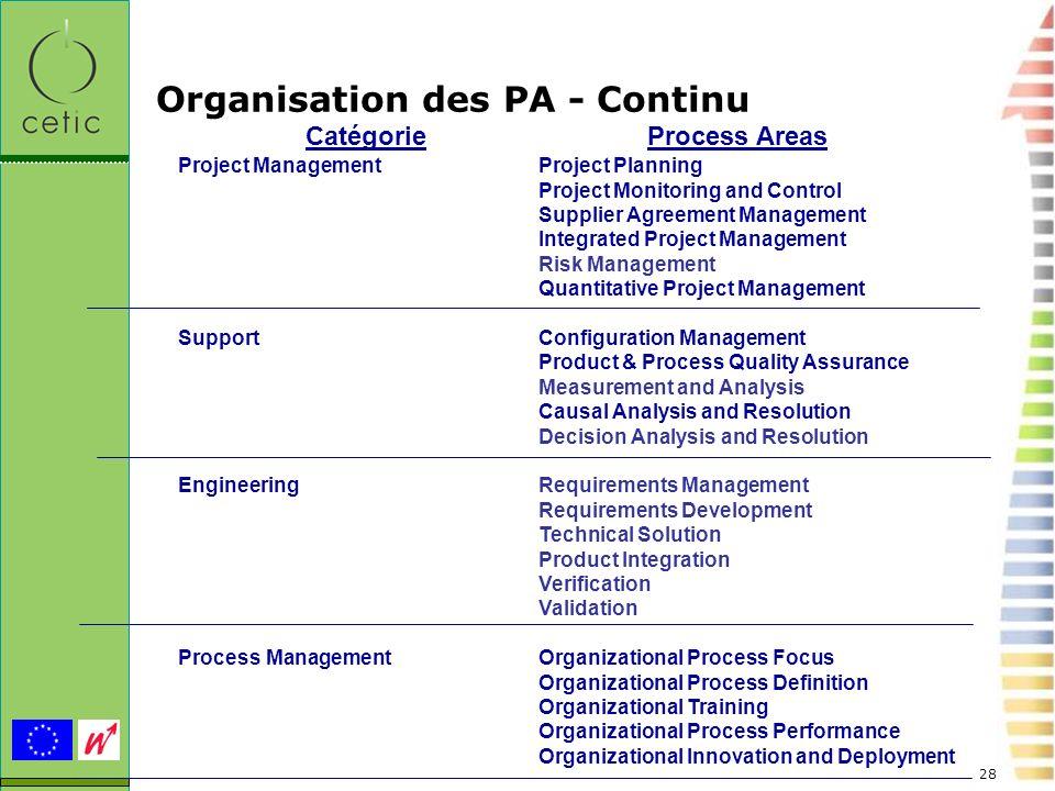 Organisation des PA - Continu