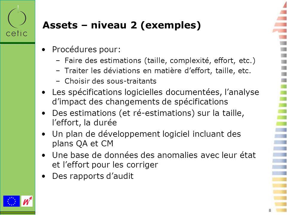 Assets – niveau 2 (exemples)