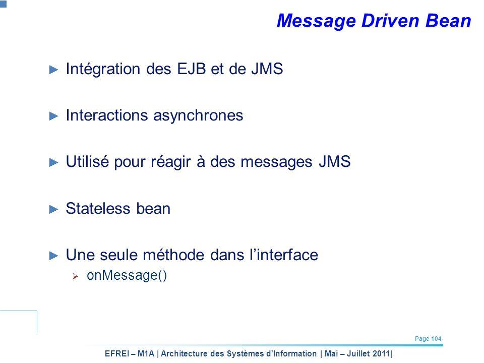Message Driven Bean Intégration des EJB et de JMS