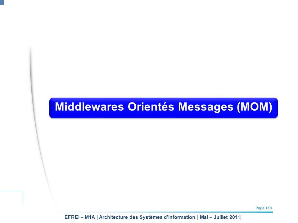 Middlewares Orientés Messages (MOM)