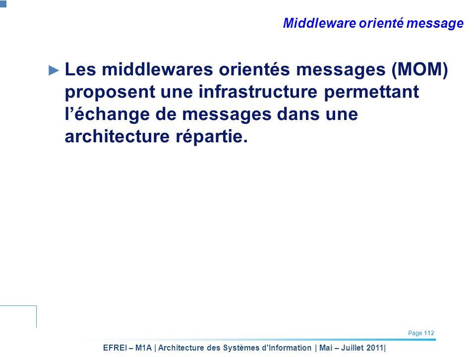 Middleware orienté message