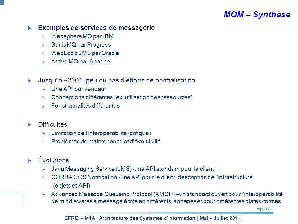 MOM – Synthèse Exemples de services de messagerie