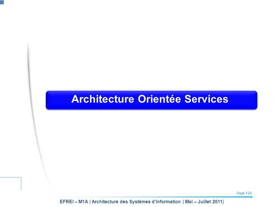 Architecture Orientée Services