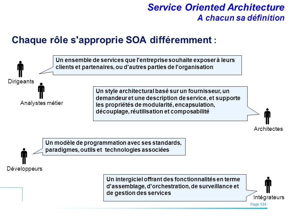 Service Oriented Architecture A chacun sa définition