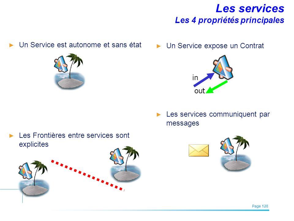 Les services Les 4 propriétés principales