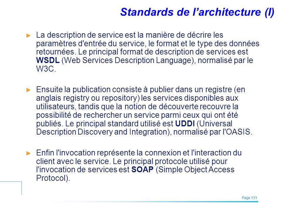 Standards de l'architecture (I)