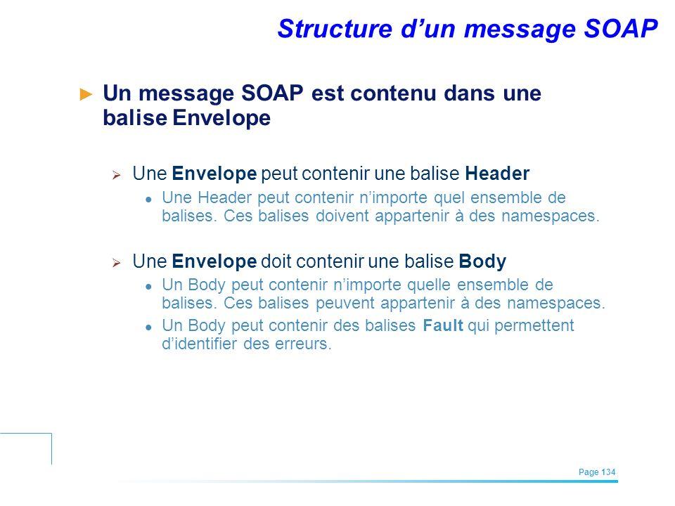 Structure d'un message SOAP