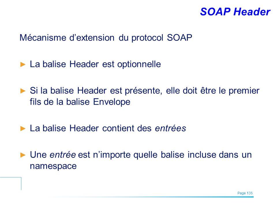 SOAP Header Mécanisme d'extension du protocol SOAP