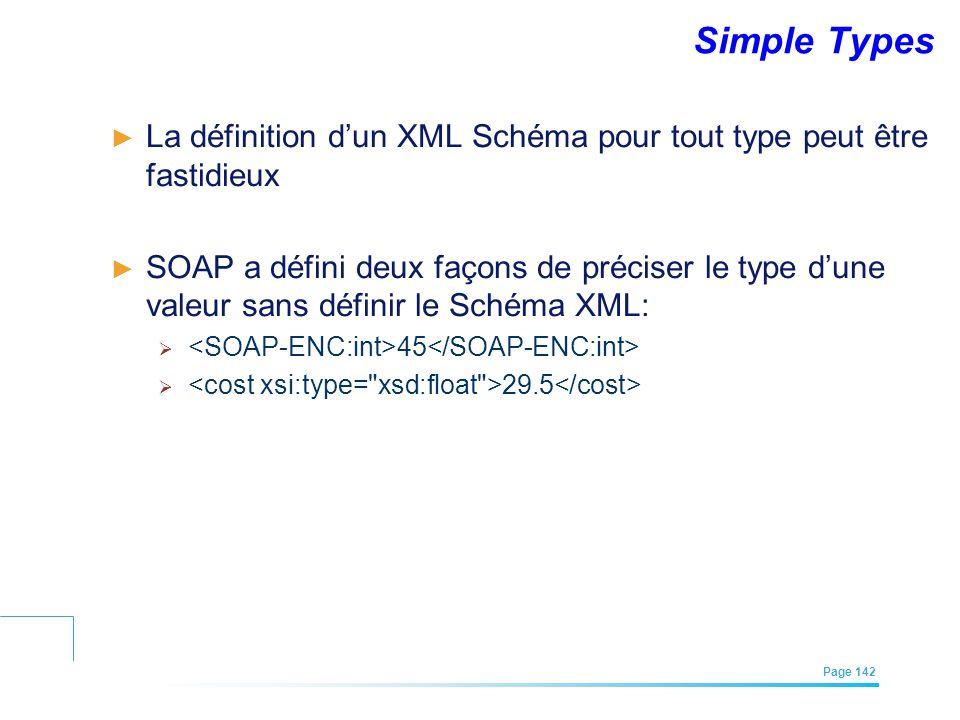 Simple Types La définition d'un XML Schéma pour tout type peut être fastidieux.