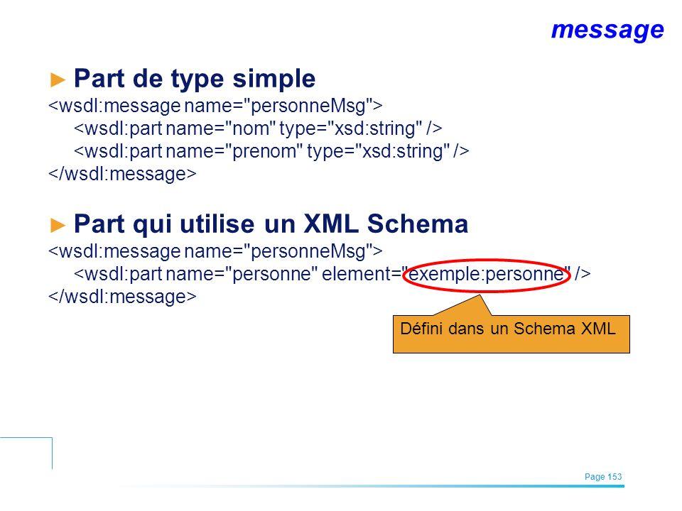 Part qui utilise un XML Schema