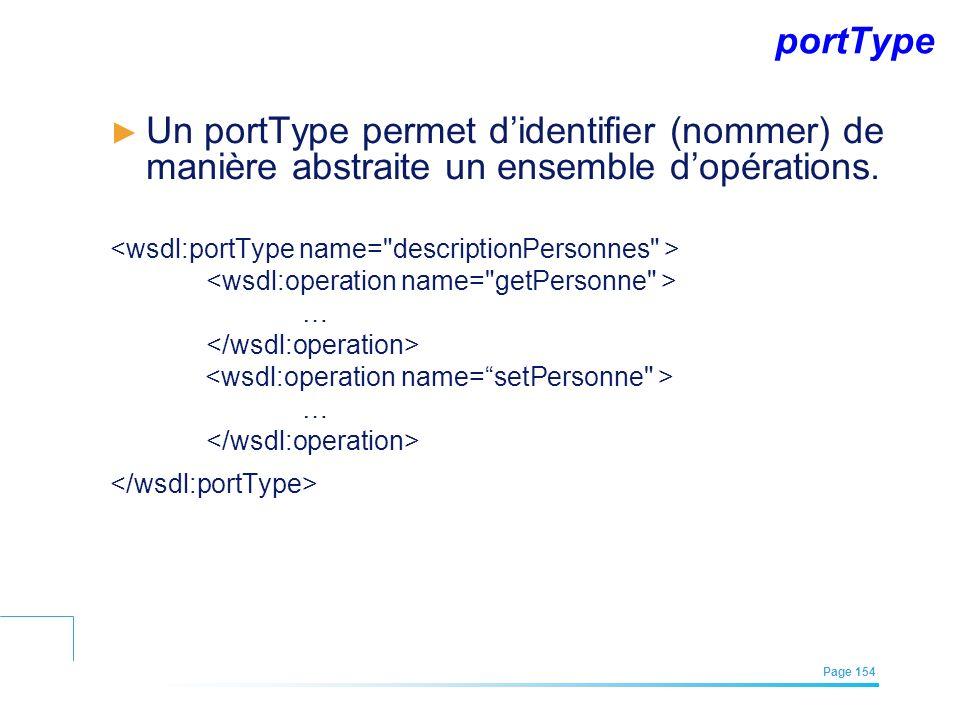 portType Un portType permet d'identifier (nommer) de manière abstraite un ensemble d'opérations. <wsdl:portType name= descriptionPersonnes >