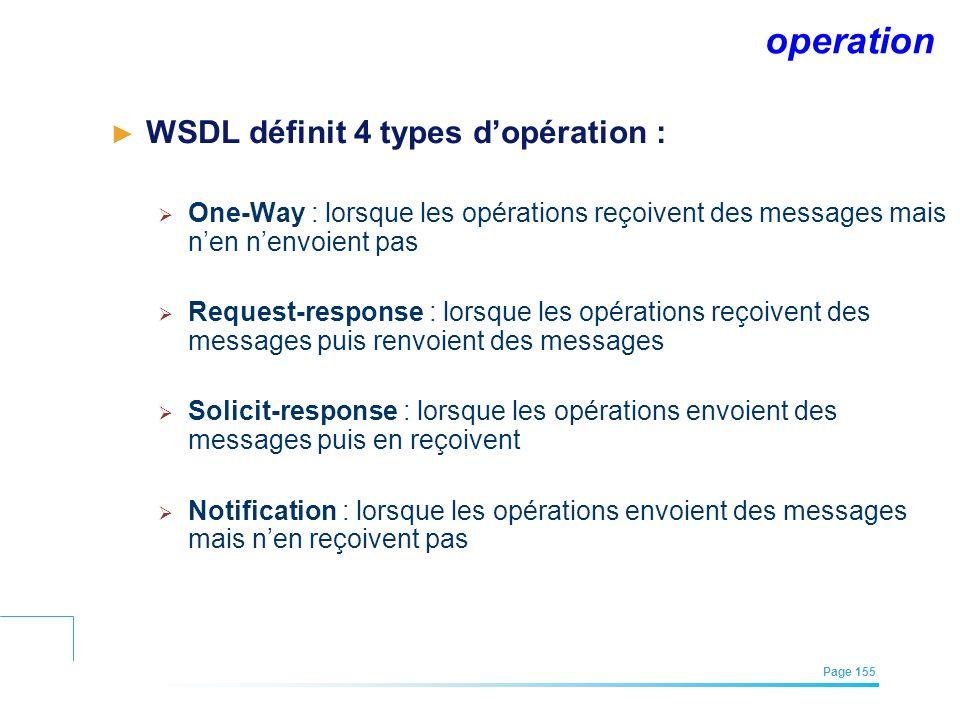 operation WSDL définit 4 types d'opération :