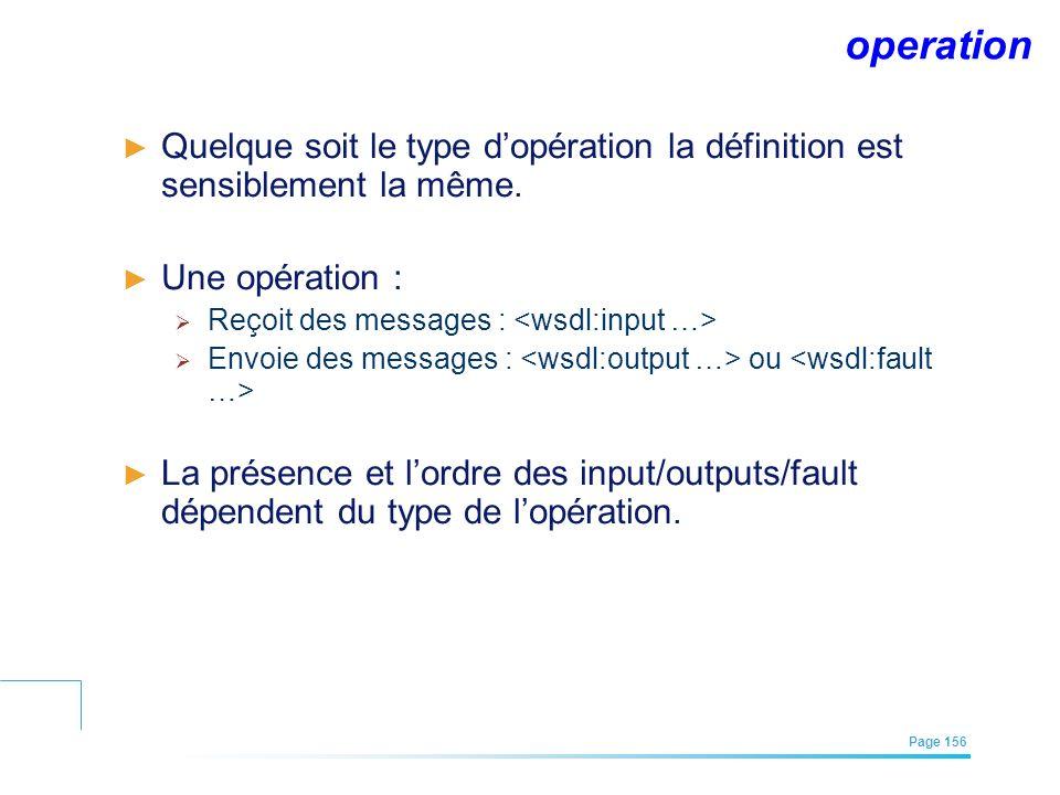 operation Quelque soit le type d'opération la définition est sensiblement la même. Une opération :