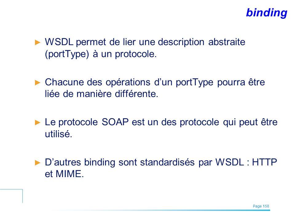 binding WSDL permet de lier une description abstraite (portType) à un protocole.