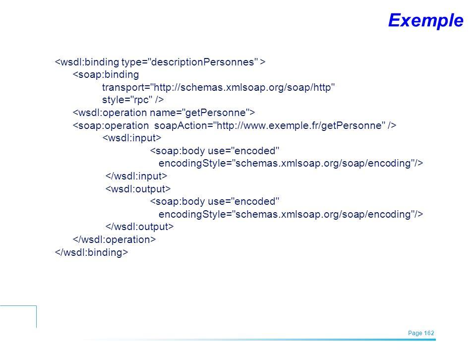 Exemple <wsdl:binding type= descriptionPersonnes >