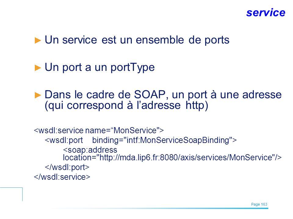 Un service est un ensemble de ports Un port a un portType