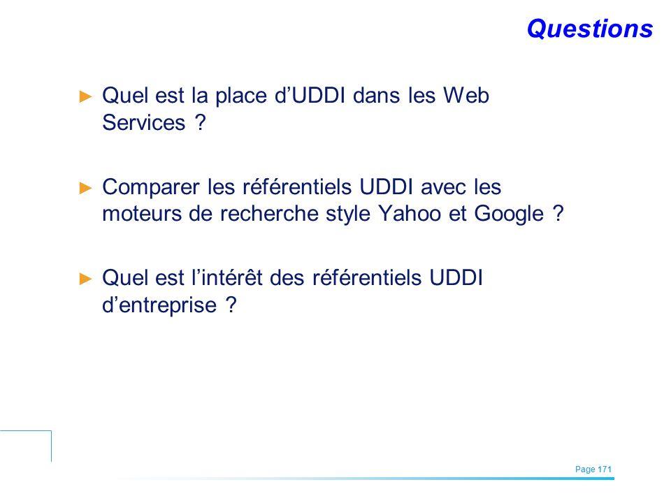 Questions Quel est la place d'UDDI dans les Web Services