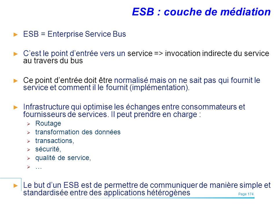 ESB : couche de médiation