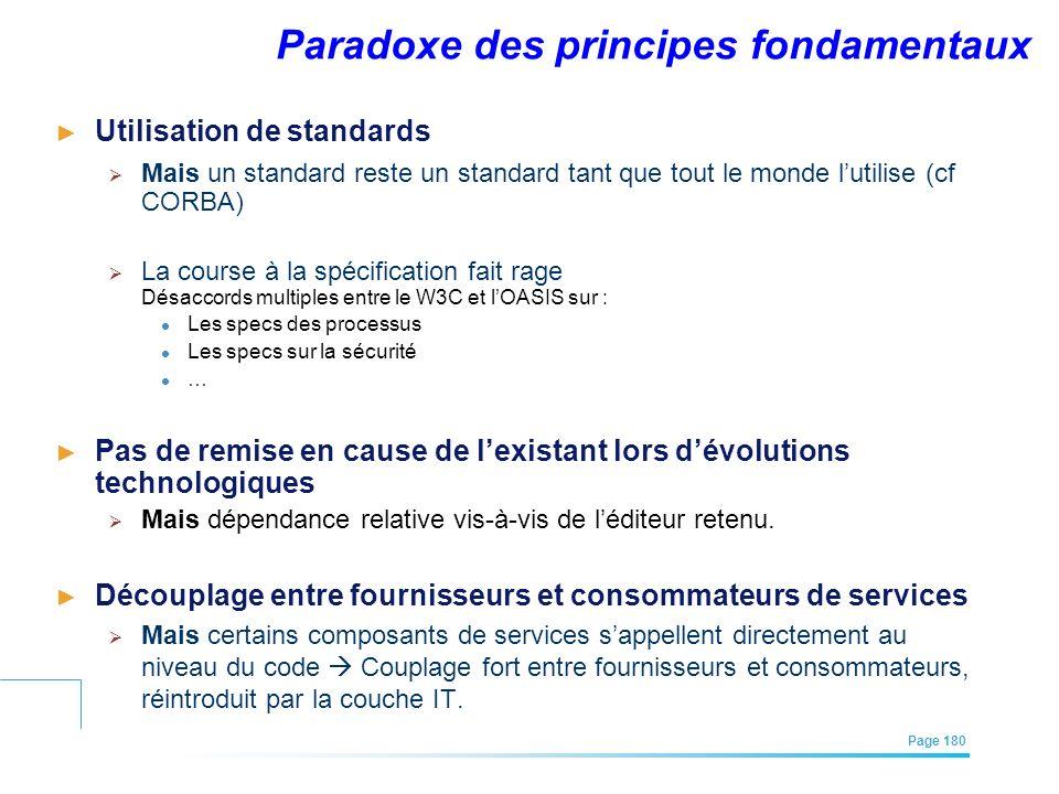 Paradoxe des principes fondamentaux