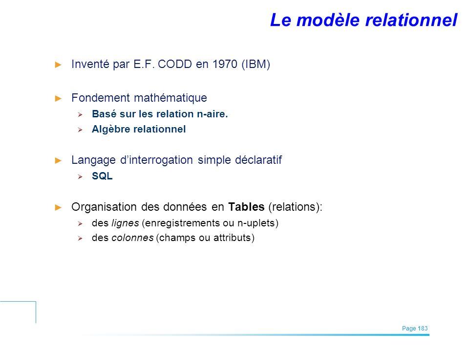 Le modèle relationnel Inventé par E.F. CODD en 1970 (IBM)