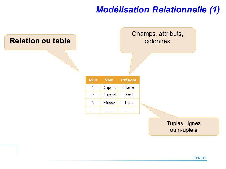 Modélisation Relationnelle (1)