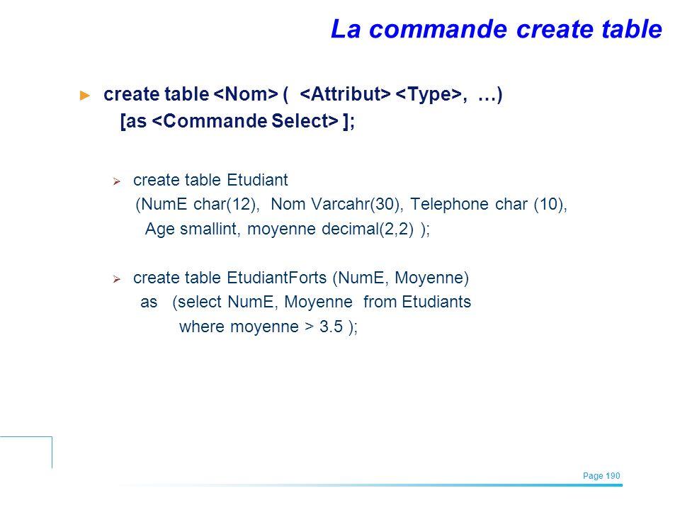 La commande create table