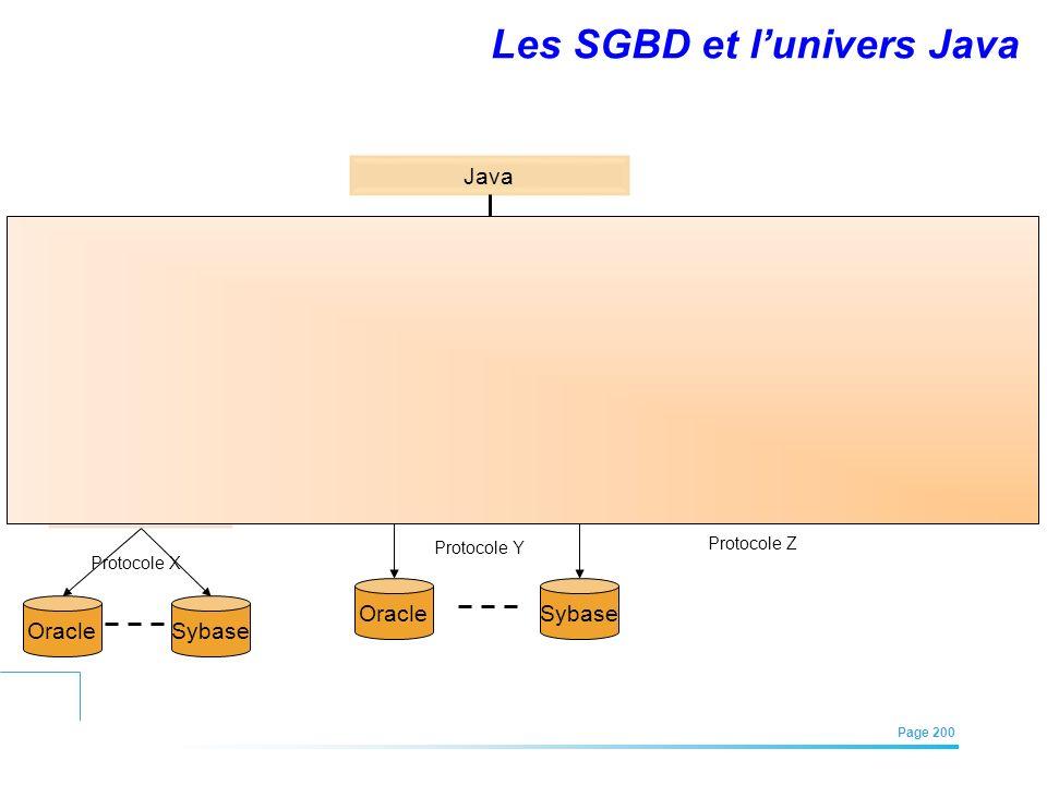 Les SGBD et l'univers Java