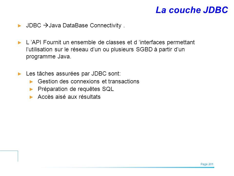 La couche JDBC JDBC Java DataBase Connectivity .